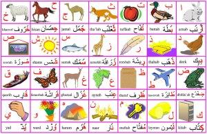 Alfabeto-arabo